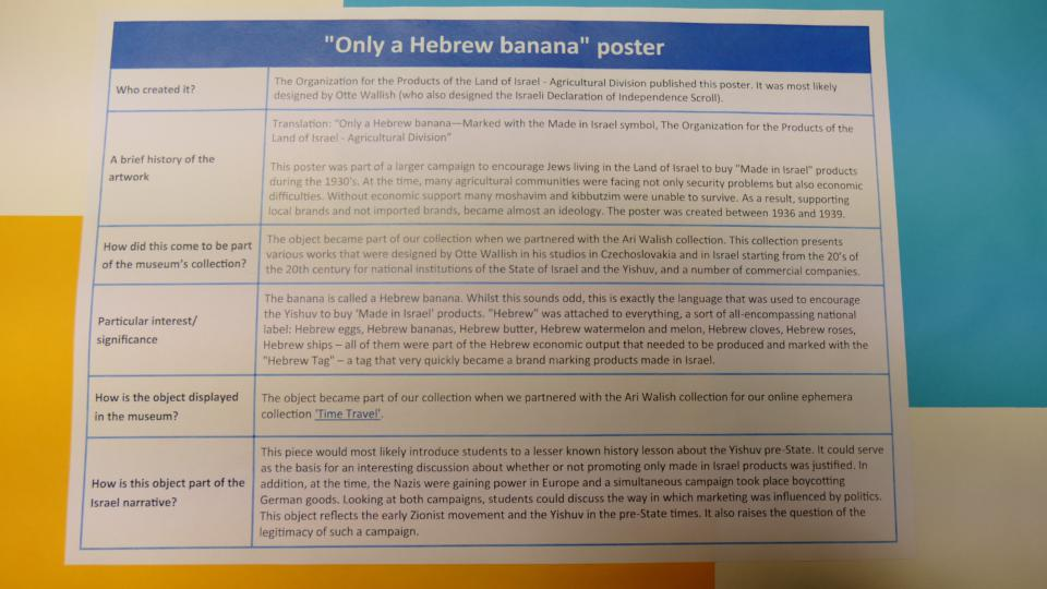 Year 6 Art Only A Hebrew Banana Brodetsky Primary School